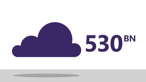Purple cloud with the number 530