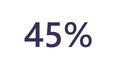 Image of forty-five percent
