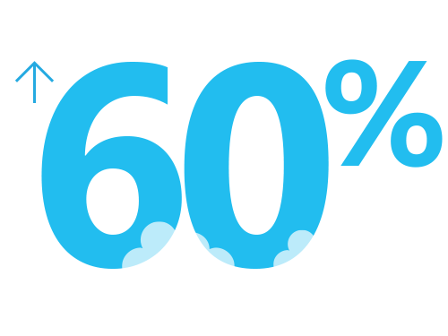 Illustration of number 60% with cloud