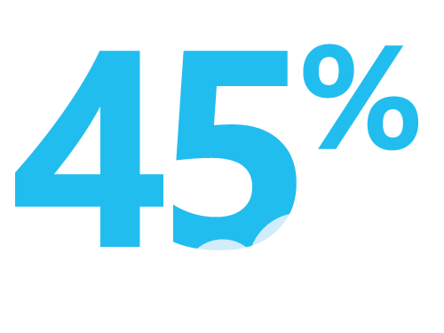 Illustration of number 45% with cloud