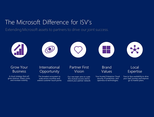 The Microsoft difference for ISV