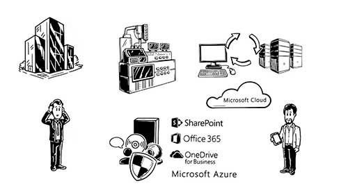 Microsoft introduction video financing illustration