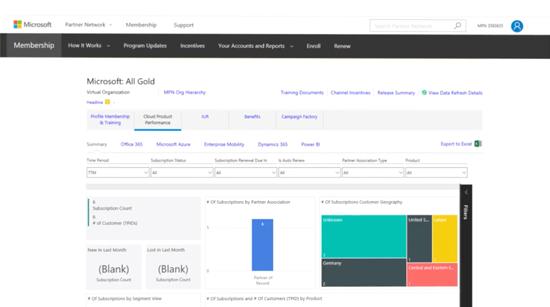 Screenshot of My Insights dashboard