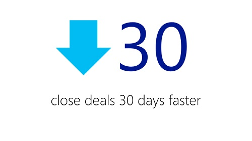30 days faster