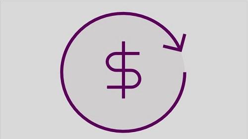 Profitability webinar