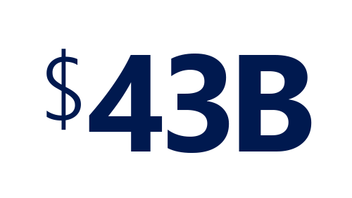 Illustration of number 43 followed by B