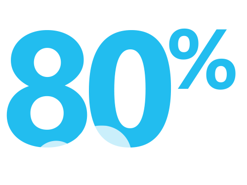 Illustration of number 80% with cloud
