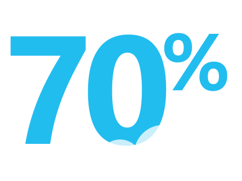 Illustration of number 70% with cloud
