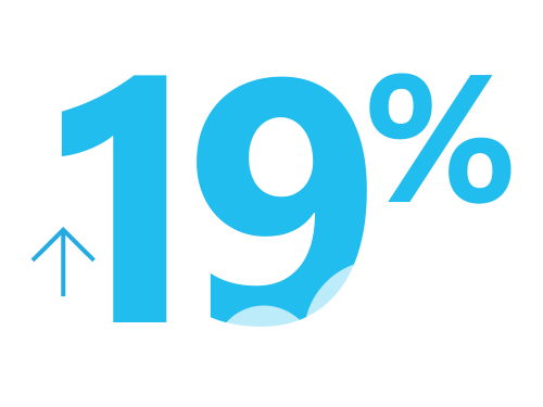 Illustration of number 19% with cloud